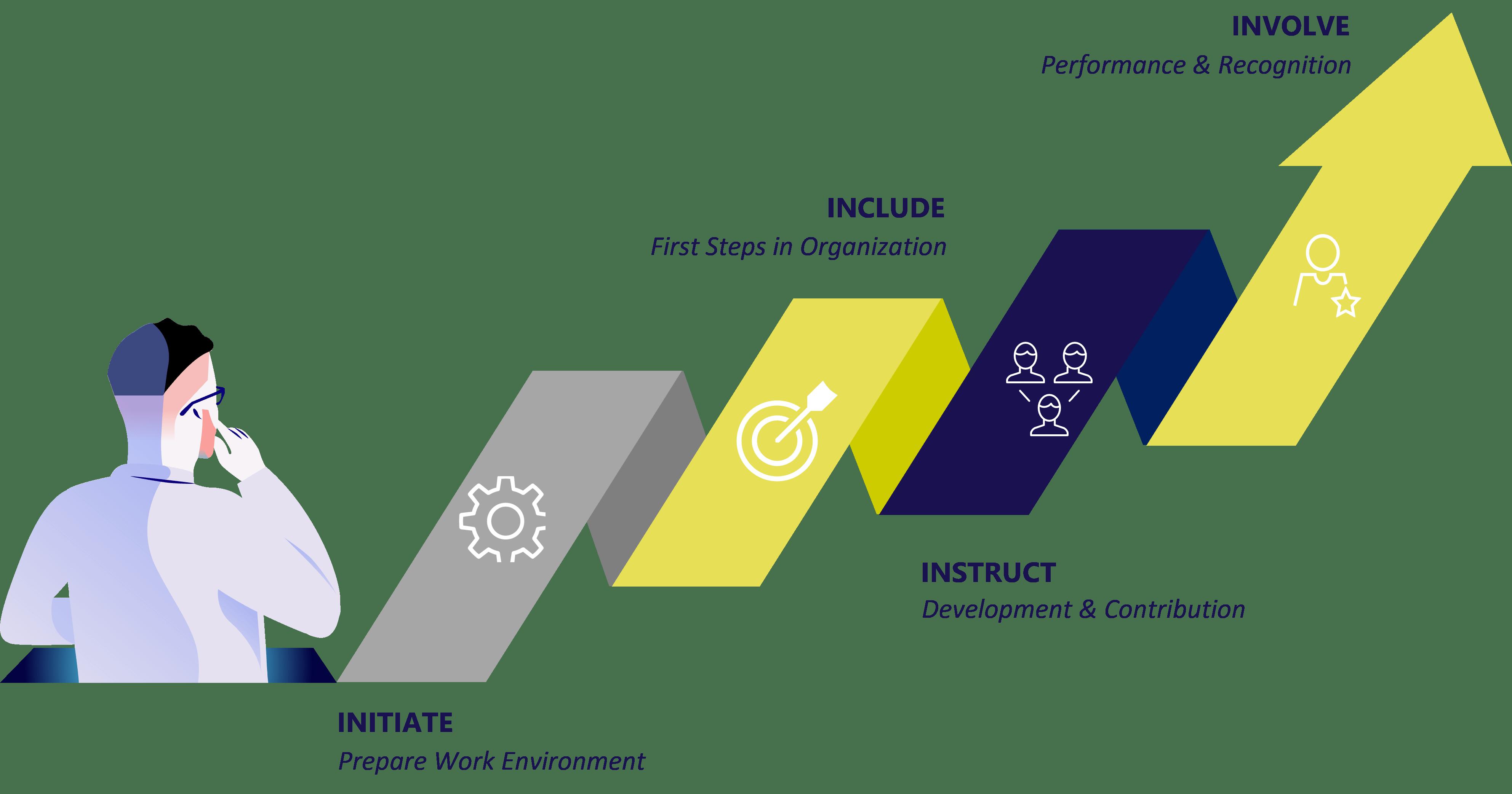 HR Design Consulting Graphic intro