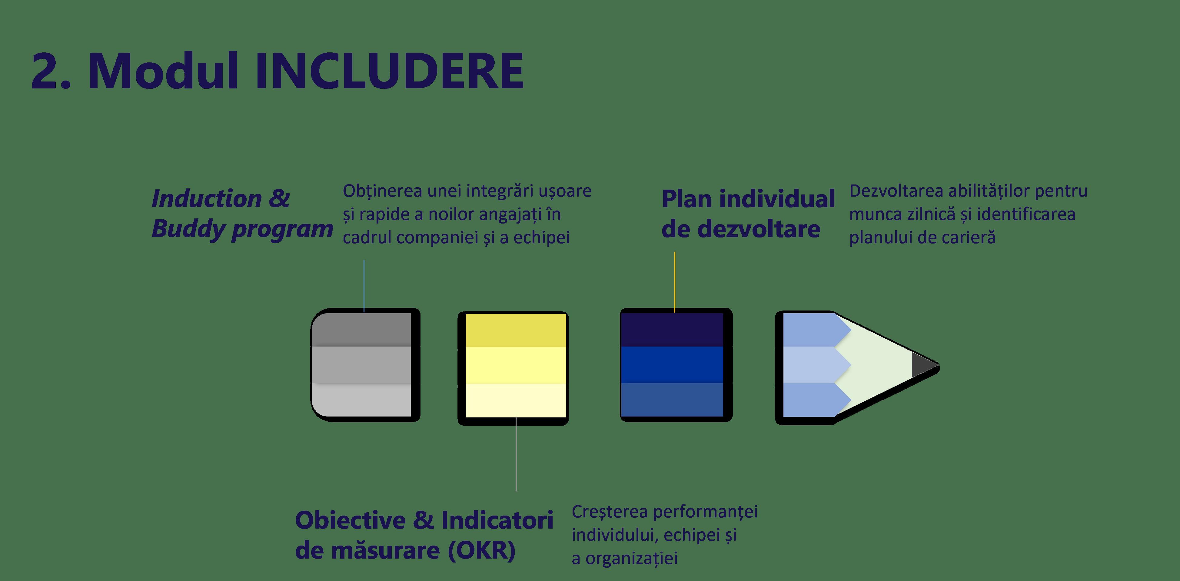 HR Design-modul 2-Includere.png