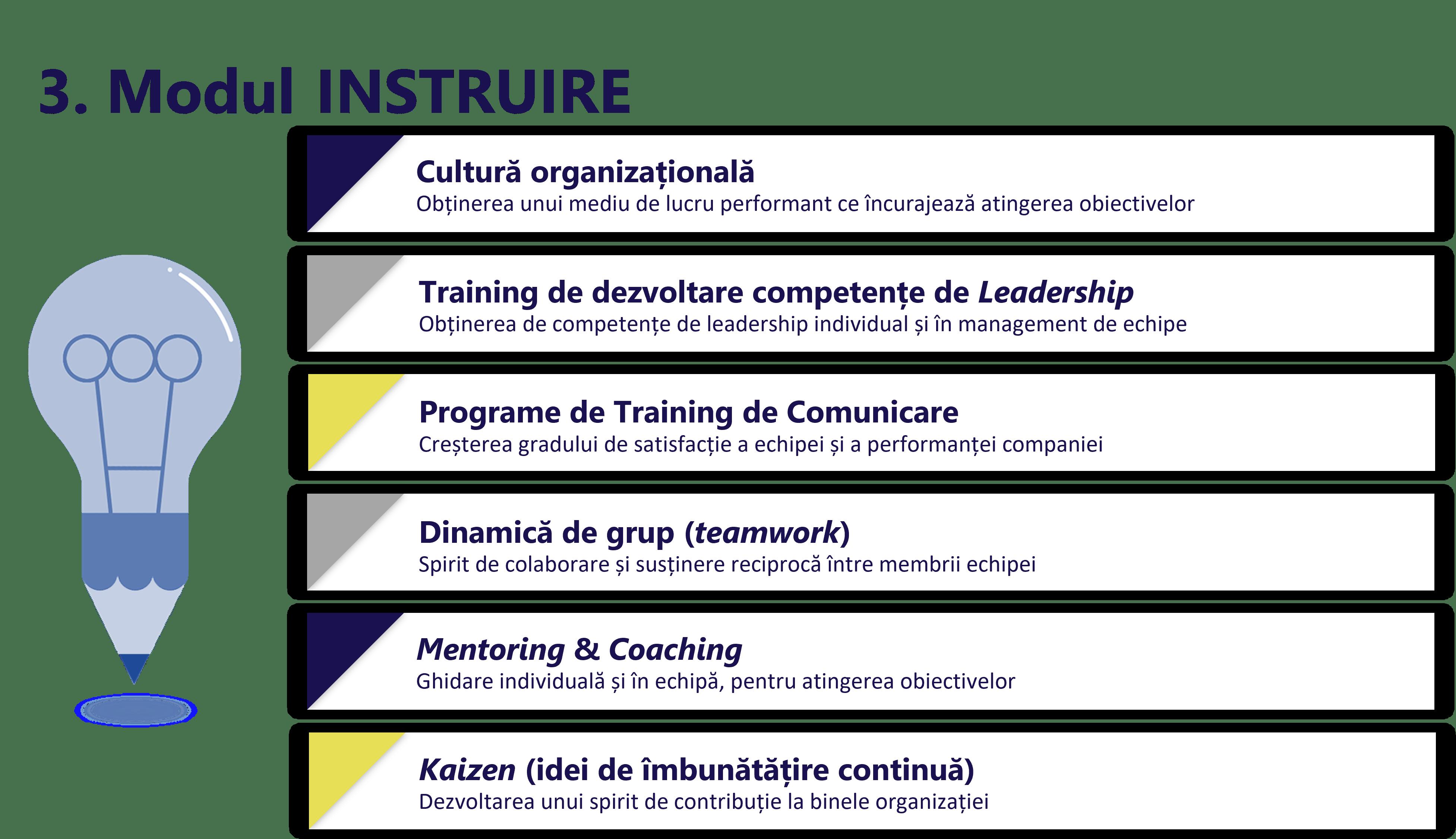 HR-Design-modul 3-Instruire