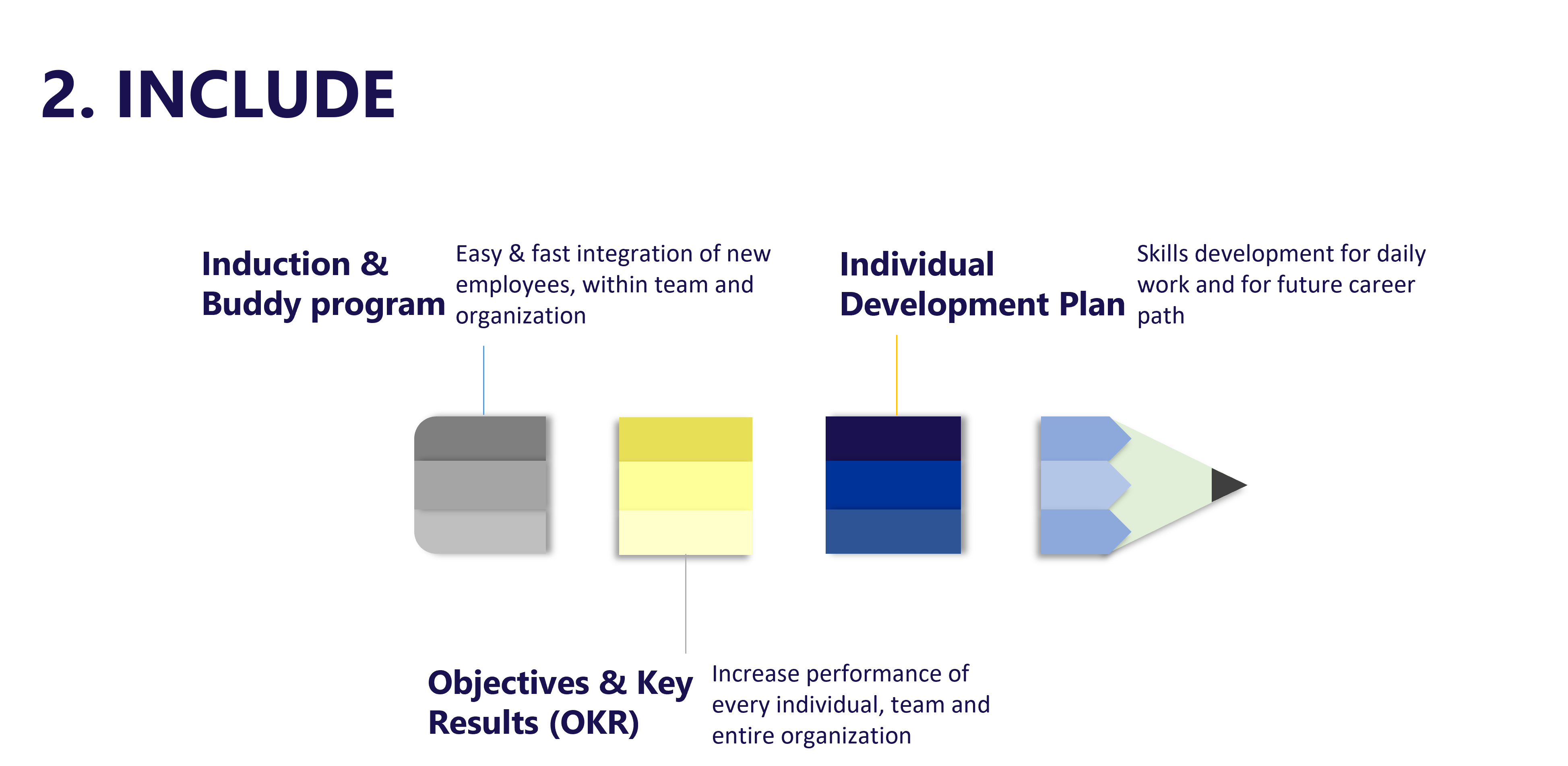 HR Design-module 2 graphic