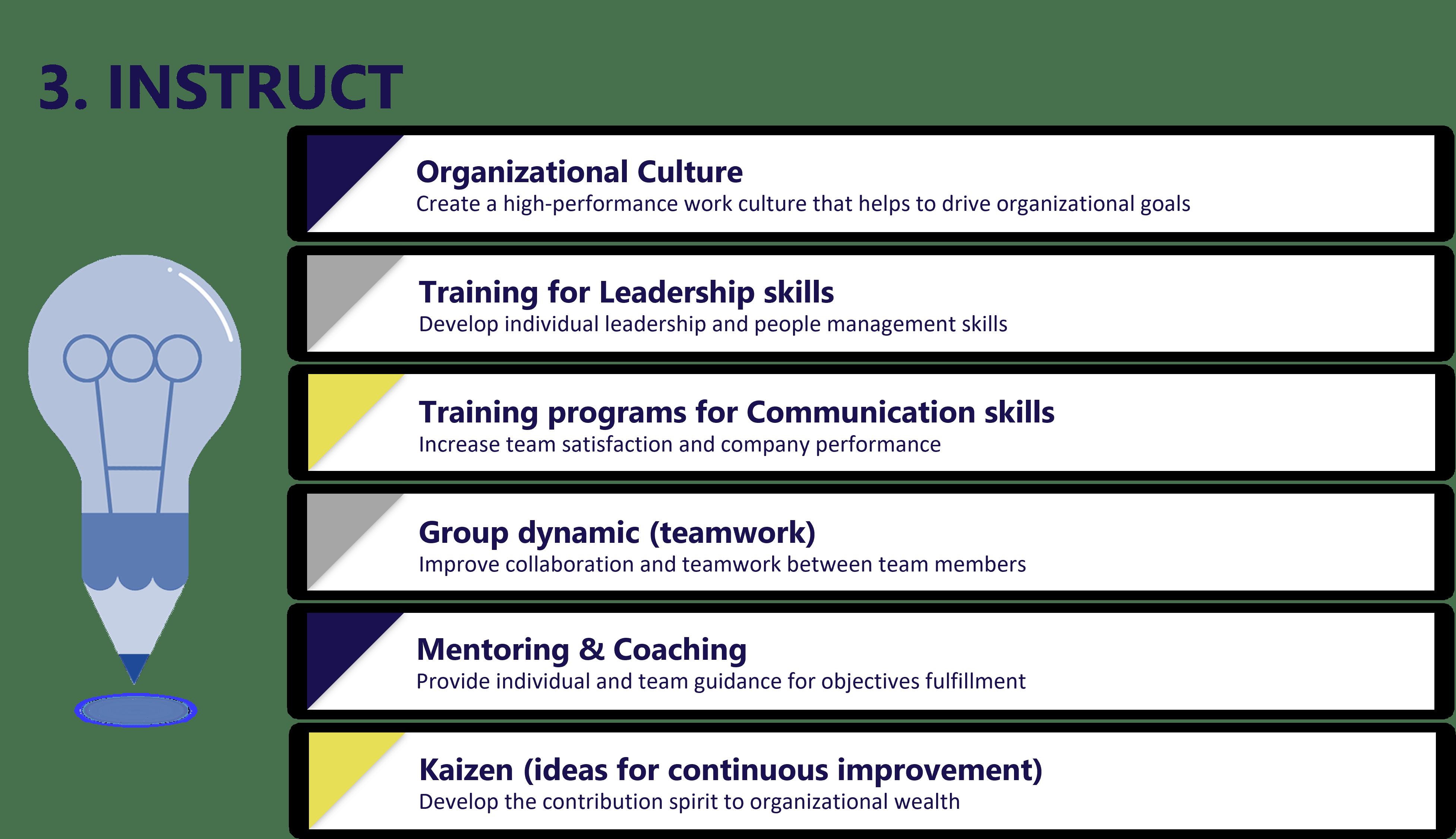 HR Design-module 3 graphic