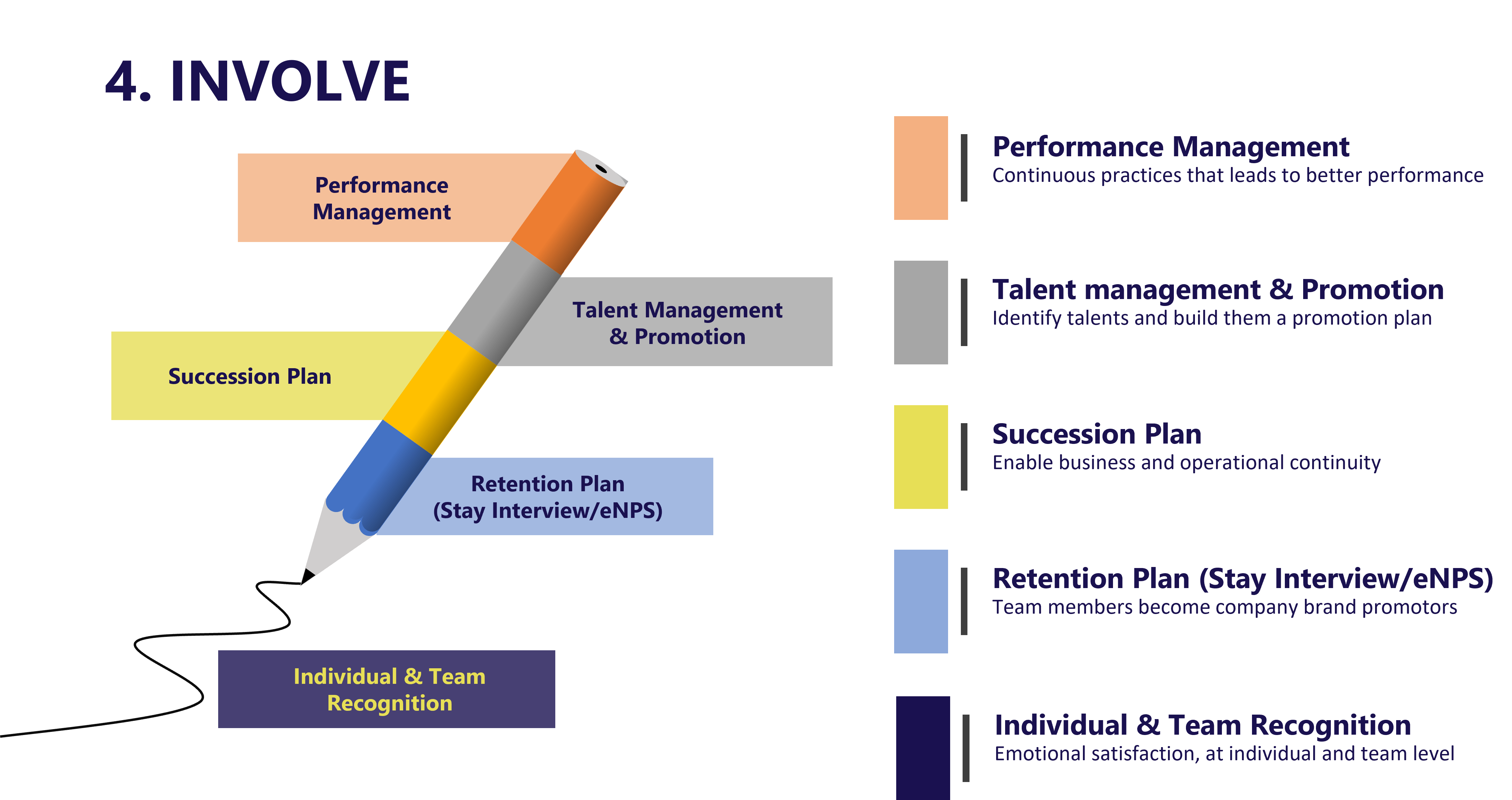 HR Design-module 4 graphic